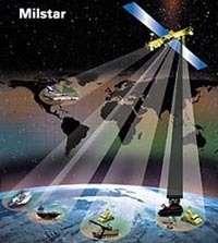 Le satellite Milstar de la défense américaine