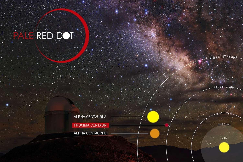 Dans le cadre de la campagne Pale Red Dot, une équipe internationale d'astronomes espère débusquer une ou plusieurs planètes (voire une exoterre ou une superterre potentiellement habitable) autour de l'étoile Proxima du Centaure, notre plus proche voisine. © Eso, Pale Red Dot