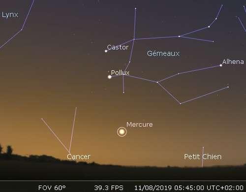 Mercure, Pollux et Castor sont alignées dans le ciel