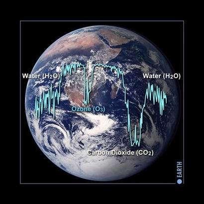 Spectre de l'atmosphère de la Terre indiquant la présence de vie.