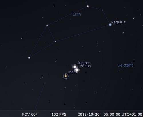 Plus grande élongation de Vénus à l'ouest du Soleil et rapprochement avec Jupiter