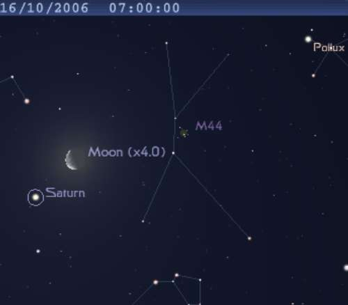 La Lune est en conjonction avec la planète Saturne