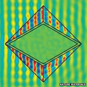 Mesure de l'intensité du champ électrique de micro-ondes. Au centre, le losange est vert car l'intensité du champ y est minimale : le cylindre de cuivre qui s'y trouve posé n'affecte pas ce champ de micro-ondes, comme s'il était absent. © Nature Materials/Duke University