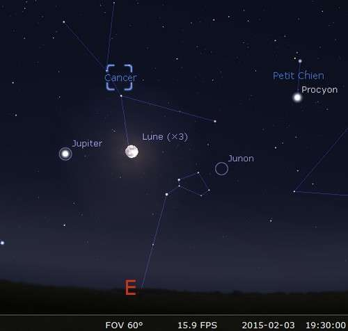 La Lune en rapprochement avec Junon et l'amas de la Crèche