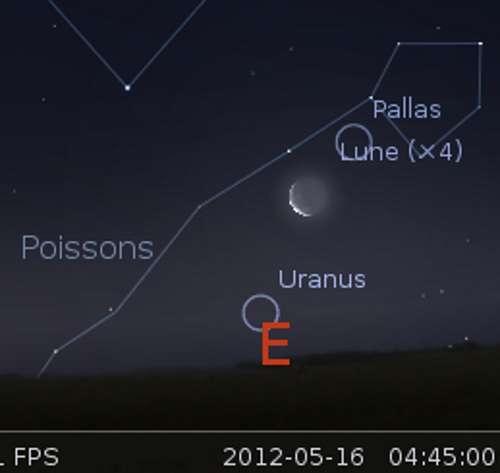 La Lune en rapprochement avec Pallas et Uranus