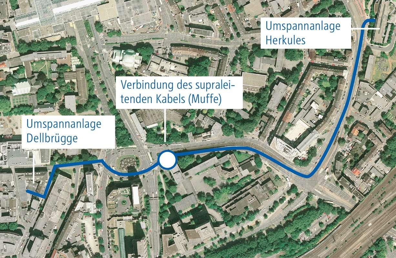 Le câble supraconducteur qui passe sous le centre-ville d'Essen en Allemagne s'étend du transformateur de Dellbrügge, sous la Vernhorststrasse, jusqu'au transformateur de la Herkulesstrasse. Ce câble triphasé de 10 kV conçu pour une capacité de transport de 40 mégawatts va être testé pendant deux ans. Si les essais sont concluants, plusieurs autres câbles électriques à très haute tension intra-urbains seront finalement remplacés par ce type de câble refroidi à l'azote liquide. © Karlsruhe Institute of Technology