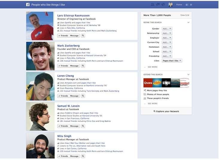 Autre exemple de résultat de recherche dans le graphe pour la requête « personnes qui aiment ce que j'aime » avec Graph Search. Sur la droite de la page, on aperçoit un panneau avec des options permettant d'affiner la recherche en ajoutant de nouveaux critères. © Facebook