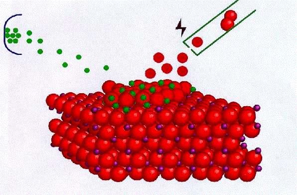 La croissance de couches atomiques par jets moléculaires, c'est la technique de l'épitaxie. Crédit : phocea.CEA