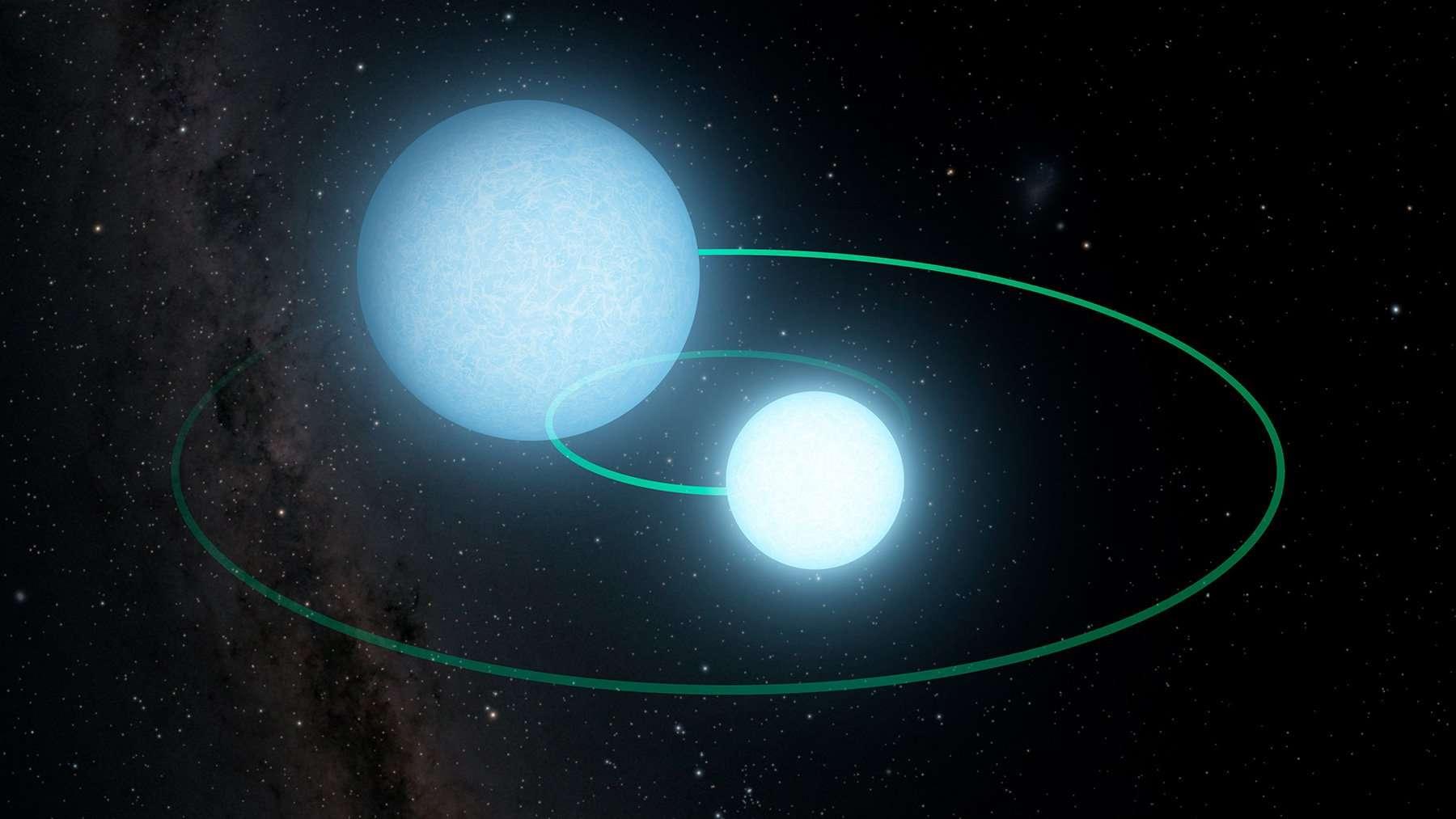Le système d'étoile binaire à éclipse J1539+5027. Lorsque l'étoile la plus sombre passe devant l'étoile brillante, elle l'occulte légèrement durant 30 secondes. © Caltech, IPAC, R.Hurt