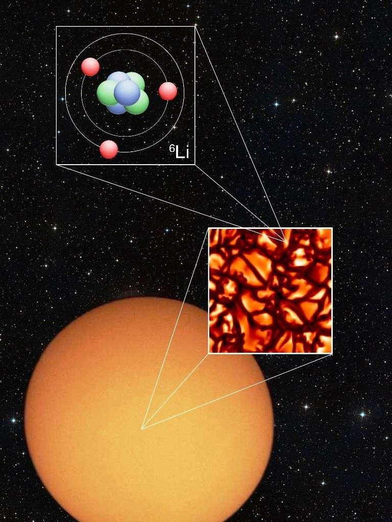 Une image d'artiste illustrant la quête de la détermination de l'abondance des isotopes du lithium dans les atmosphères des vieilles étoiles. Les plus anciennes sont supposées garder la mémoire des abondances d'origine cosmologique, c'est-à-dire déterminées par la nucléosynthèse primordiale datant des premières minutes du Big Bang. © Karin Lind, Davide De Martin