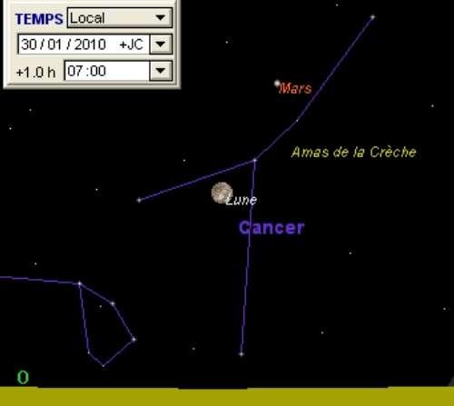 La Lune est en rapprochement avec l'amas de la Crèche et la planète Mars