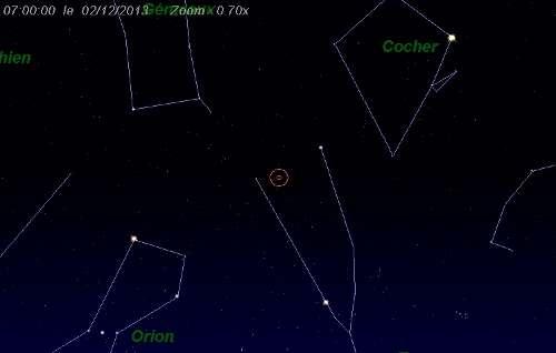 Maximum de l'essaim météoritique des chi-Orionides