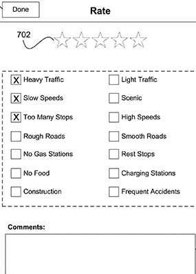 Une fois arrivé à destination, le conducteur pourrait évaluer son parcours en lui donnant une note avec un système d'étoiles, et fournir des détails sur les services présents sur la route et les difficultés rencontrées. © Apple Inc