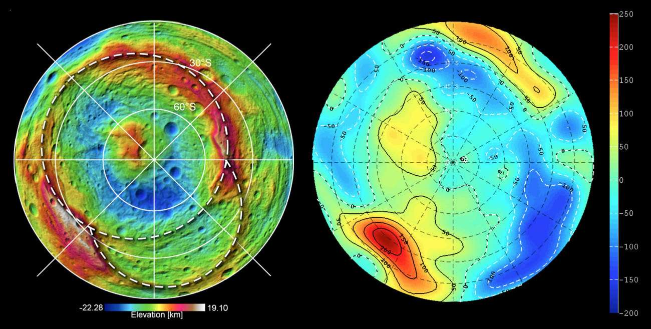 Vesta, le deuxième plus gros astéroïde connu du Système solaire, se révèle être une protoplanète, c'est-à-dire un objet intermédiaire entre un astéroïde et une planète. Sa taille ne lui a pas permis de devenir une planète. Sur l'image, à gauche une carte topographique, à droite les variations de la gravité (en G) sur Vesta (le rouge montre les plus fortes gravités, le bleu foncé marque les plus basses). © Nasa/JPL-Caltech/Ucla/MPS/DLR/Ida