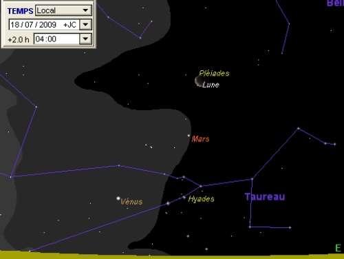 La Lune est rapprochement avec l'amas des Pléiades, et en occulte une partie
