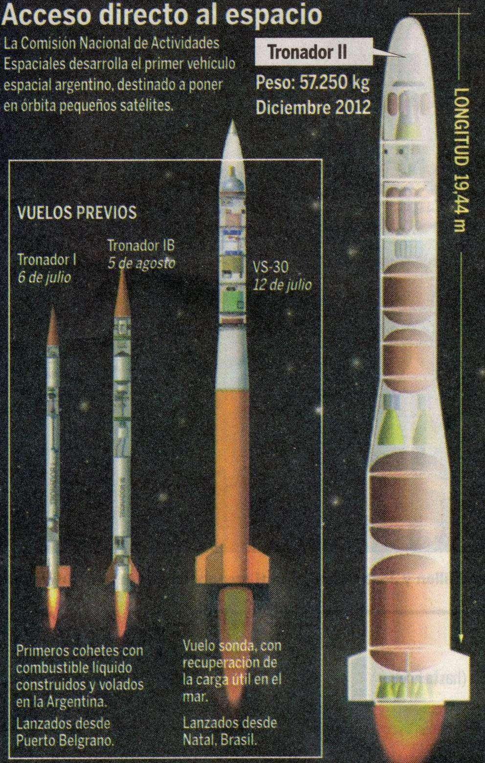 Comme de nombreux pays en accélération, l'Argentine veut se doter de capacités de lancement capables de garantir un accès à l'espace indépendant. Crédit CONAE