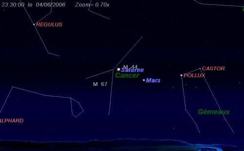 La planète Saturne est en conjonction avec l'amas de la Crèche (M44)