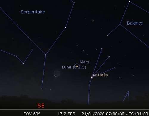 La Lune en rapprochement avec Mars et Antarès