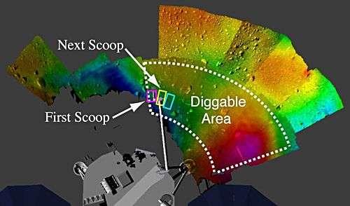 Carte topographique en trois dimensions du sol martien où est entourée la zone directement accessible par le bras robotisé et où les premières zones d'examen sont mentionnées. Crédit Nasa/Université d'Arizona.