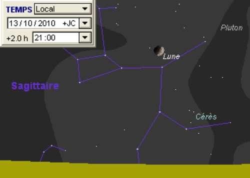 La Lune en rapprochement avec Cérès et Pluton