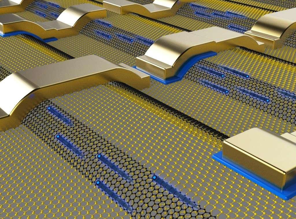 Schéma de principe d'un circuit comprenant des rubans de graphène interconnectés (atomes en noir) fabriqués par croissance sélective sur des marches gravées dans un monocristal de carbure de silicium (atomes en jaune). Les électrons (en bleu) ont une trajectoire balistique le long des rubans, puis se déplacent d'un ruban à l'autre par les contacts métalliques. Le courant est modulé par des grilles électrostatiques. © John Hankinson, Georgia Institute of Technology