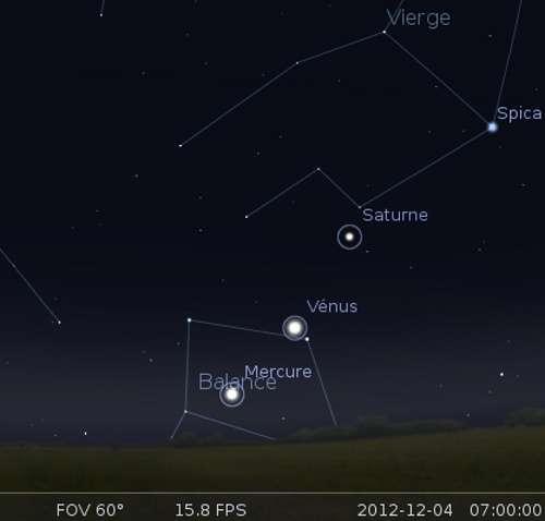 Le 4 décembre 2012 : observez un bel alignement planétaire. © DR