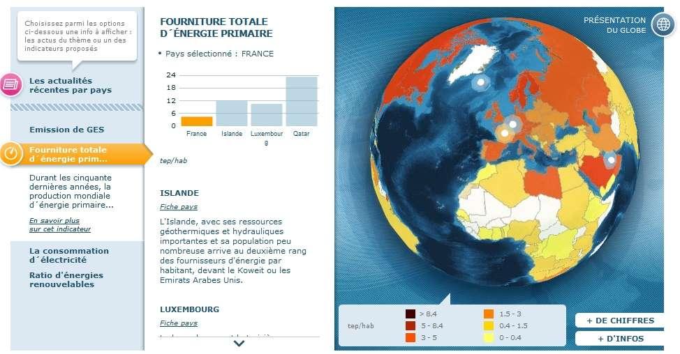 Cette image du globe terrestre montre des informations géographiquement situées. Ici, par exemple, la fourniture d'énergie primaire par pays. © GoodPlanet