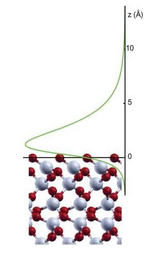 En vert la distribution de probabilité de formation d'une molécule de positronium à la surface d'un morceau de quartz (Crédit : R. Saniz/Northwestern Univ).