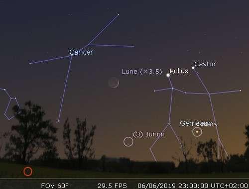 La Lune en rapprochement avec Pollux et Junon