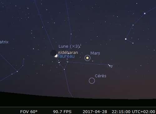 La Lune en rapprochement avec Mars et Aldébaran