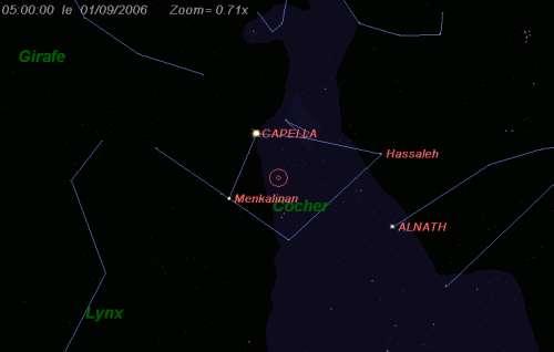 Maximum de l'essaim des météores des alpha-Aurigides