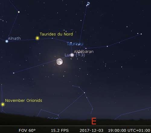 Plus grosse Pleine Lune de l'année en rapprochement avec Aldébaran