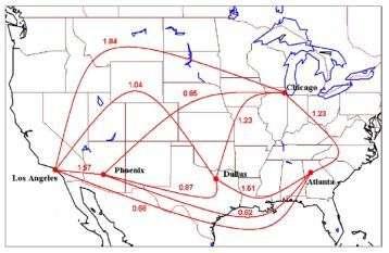 Quelques liens du réseau des lignes aériennes reliant les aéroports nord-américains, le poids des connexions mesurant le nombre de sièges disponibles (millions/an). © LPT, CNRS - CEA.