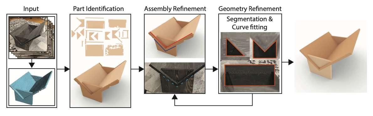 L'algorithme identifie les différentes pièces du meuble et la façon dont elles sont assemblées. © James Noeckel et al., ArXiv, 2021