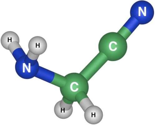Figure 3. Représentation 3D de l'aminoacétonitrile (NH2CH2CN)
