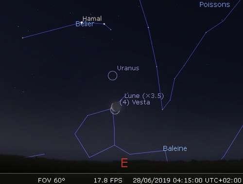 La Lune en rapprochement avec Uranus et Vesta