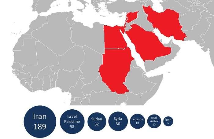 Le buzz du mois : le supervirus Flame se suicide. À l'image, les principaux pays touchés par l'attaque du virus Flame. © Kaspersky Labs