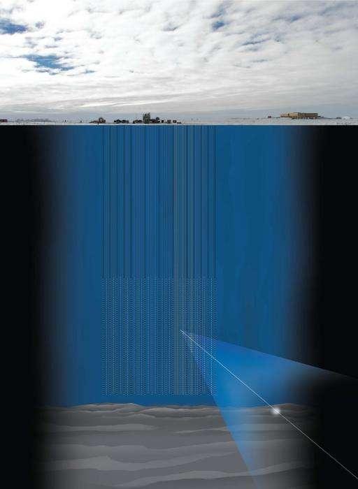 Un schéma montrant IceCube en Antarctique. Plusieurs modules capables de détecter la lumière Cerenkov (cône bleu) produite par les rayons cosmiques sont installés en colonnes verticales de plusieurs kilomètres dans la glace. © 2011 Exploratorium