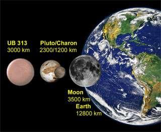Diamètre de 2003 UB313 comparé à celui de Pluton, Charon, la Terre et la Lune.