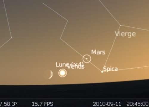 La Lune est en rapprochement avec les planètes Vénus et Mars, et l'étoile Spica