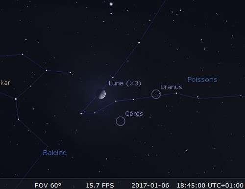 La Lune en rapprochement avec Cérès et Uranus