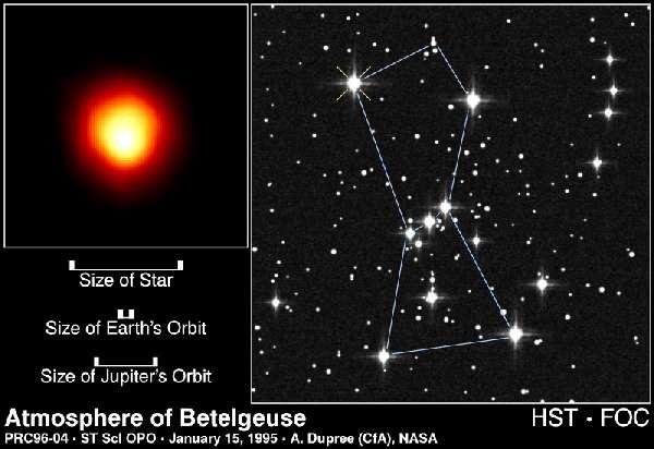 Bételgeuse est une supergéante rouge située dans la constellation d'Orion. Les dernières mesures la placent à une distance de 640 années-lumière du Soleil, avec une masse d'environ 20 fois celle du Soleil. C'est l'une des plus grandes étoiles connue. Crédit : A. Dupree (CfA), R. Gilliland (STScI), Nasa, Esa