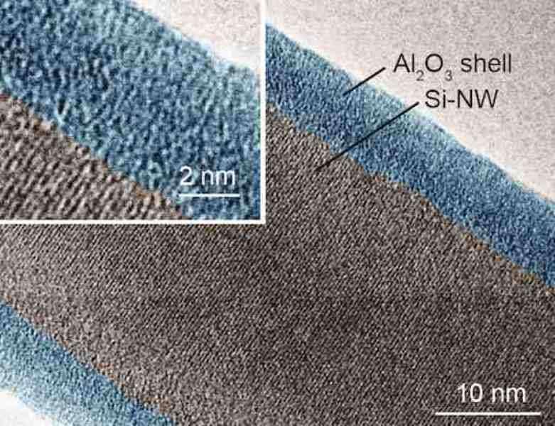 Cette image prise avec un microscope électronique montre un nanofilament de silicium entouré d'une coque protectrice. Composée d'alumine, elle est visible en fausse couleur bleue. Des nanofilaments identiques ont été synthétisés par des chercheurs de l'université Harvard cherchant à améliorer les dispositifs nanoélectroniques pour des applications biomédicales. © Lieber Research Group, université Harvard