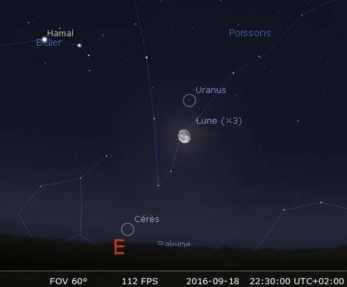 La Lune en rapprochement avec Uranus. © Futura-Sciences