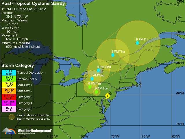 Les prévisions à cinq jours (de mardi 31 octobre 2012 à vendredi 2 novembre 2012) de l'évolution de l'ouragan Sandy se veulent rassurantes. Sandy n'est dorénavant plus un ouragan, mais une tempête tropicale (Tropical storm) qui devrait s'affaiblir et ne devenir qu'une dépression dans le nord de l'Atlantique. La légende de gauche indique par couleurs les évolutions possibles d'un ouragan, de la dépression tropicale (tropical storm) à la tempête de catégorie 5, soit de 60 km/h (39 miles per hour, mph) à 250 km/h et plus (156 mph). © Weather underground, cc