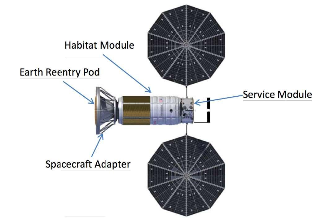 Le véhicule spatial que compte utiliser Dennis Tito pour envoyer son couple d'astronautes autour de Mars. Il est dérivé du cargo Cygnus d'Orbital Sciences, qui vient de réaliser son premier vol à destination de la Station spatiale. © Inspiration Mars