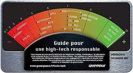 Du rouge de la honte au vert de l'espoir, le tableau de bord des fabricants de matériel électronique, selon Greenpeace. Mais dans le secteur le plus vert, il n'y a personne… © Greenpeace