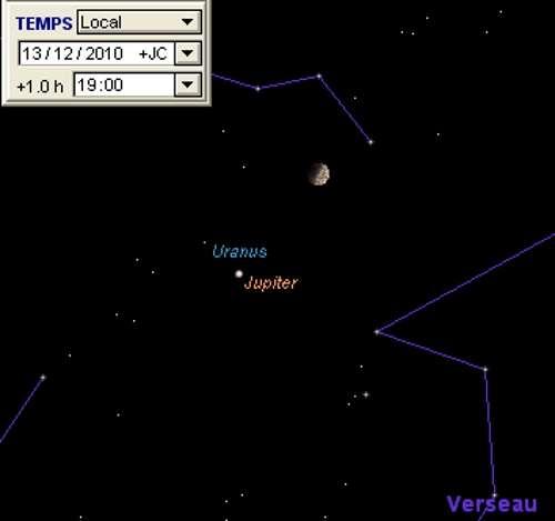 La Lune en rapprochement avec Jupiter et Uranus