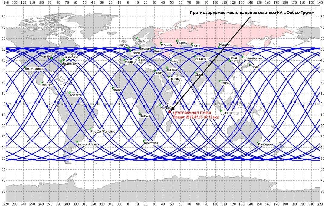 La trajectoire actuelle de Phobos-Grunt autour de la Terre. La sonde suit actuellement une orbite elliptique entre 163,5 et 193,9 km, inclinée de 51,4° par rapport à l'équateur. Le moment le plus probable de la rentrée atmosphérique serait le lundi 15 janvier à 16 h 12 (heure de Moscou, soit 12 h 12 TU), ce qui donne comme point de chute une zone située dans l'océan Indien au nord de Madagascar. © Roscosmos