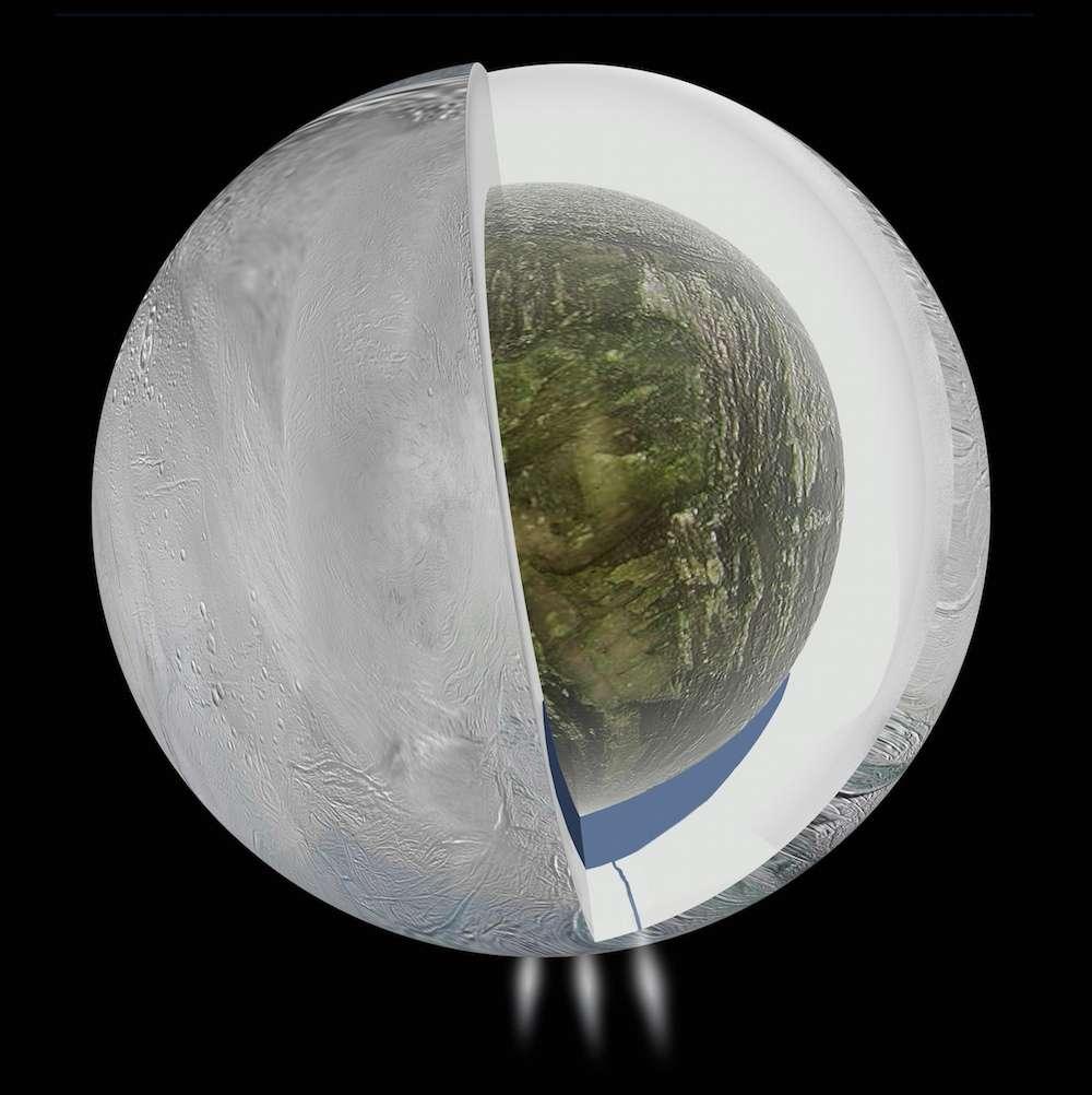 Illustration de l'intérieur d'Encelade, petite lune de 504 km de diamètre gravitant autour de Saturne. Les données recueillies par Cassini suggèrent l'existence d'un océan d'eau liquide sous une épaisse écorce de glace dans la région du pôle sud, précisément où des jets d'eau sont régulièrement observé depuis 2005. Son noyau rocheux serait relativement peu dense. © Nasa, JPL-Caltech